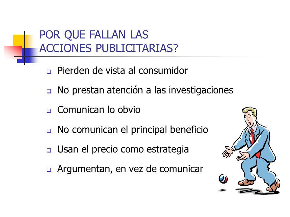 POR QUE FALLAN LAS ACCIONES PUBLICITARIAS? Pierden de vista al consumidor No prestan atención a las investigaciones Comunican lo obvio No comunican el