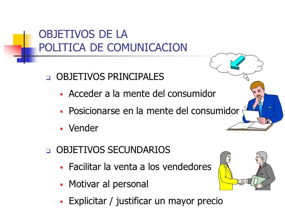OBJETIVOS DE LA POLITICA DE COMUNICACION OBJETIVOS PRINCIPALES Acceder a la mente del consumidor Posicionarse en la mente del consumidor Vender OBJETI