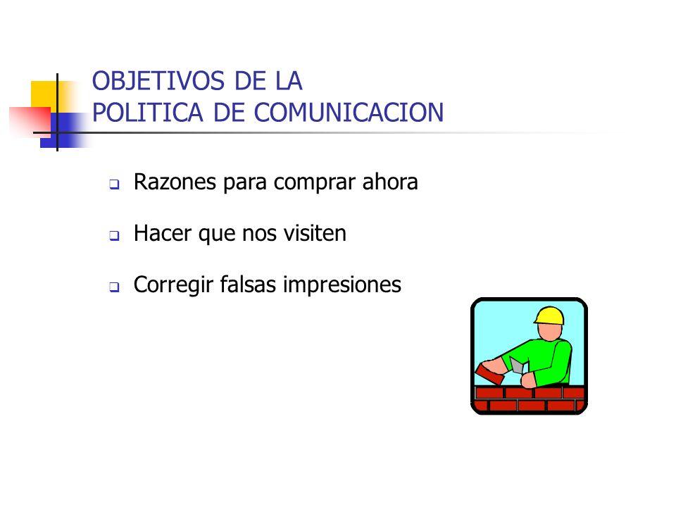 OBJETIVOS DE LA POLITICA DE COMUNICACION Razones para comprar ahora Hacer que nos visiten Corregir falsas impresiones