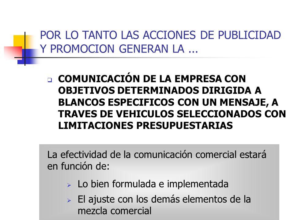 POR LO TANTO LAS ACCIONES DE PUBLICIDAD Y PROMOCION GENERAN LA... COMUNICACIÓN DE LA EMPRESA CON OBJETIVOS DETERMINADOS DIRIGIDA A BLANCOS ESPECIFICOS