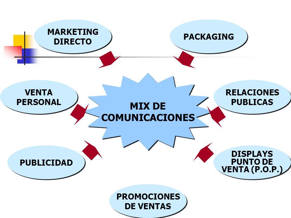 CADA UNA CUMPLE FUNCIONES DISTINTAS Y PUEDEN COMPLEMENTAR LA PUBLICIDAD...