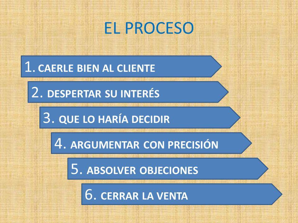 EL PROCESO 1. CAERLE BIEN AL CLIENTE 2. DESPERTAR SU INTERÉS 4. ARGUMENTAR CON PRECISIÓN 5. ABSOLVER OBJECIONES 3. QUE LO HARÍA DECIDIR 6. CERRAR LA V