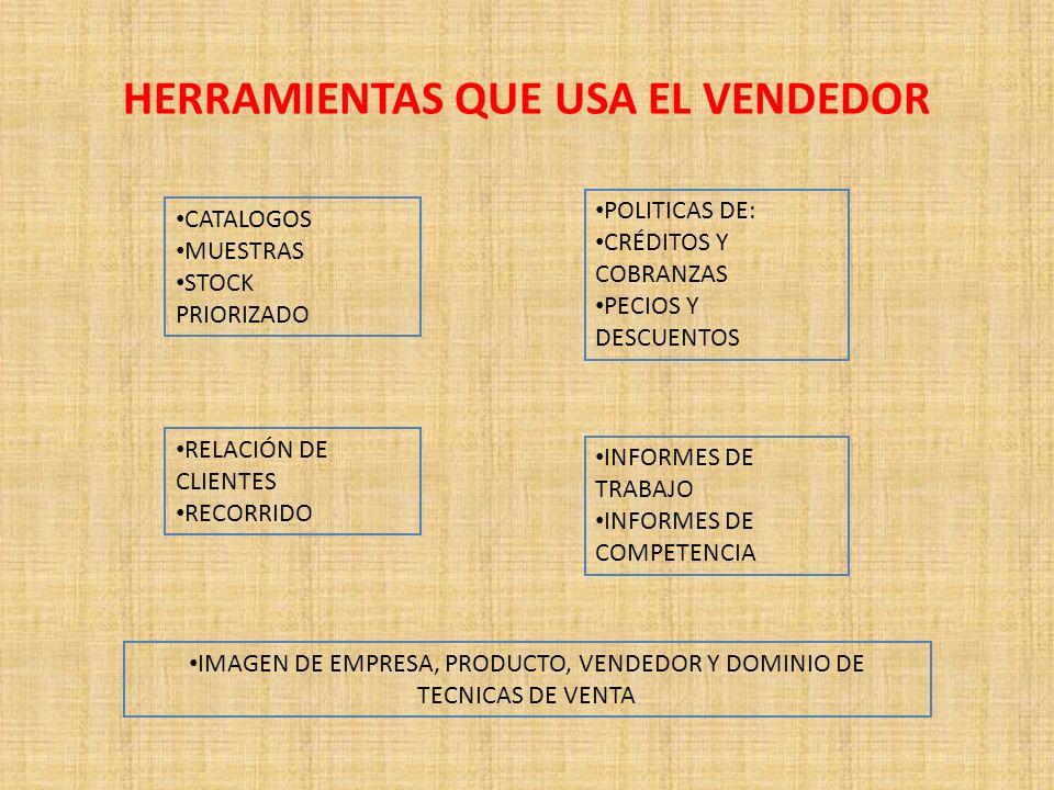 HERRAMIENTAS QUE USA EL VENDEDOR CATALOGOS MUESTRAS STOCK PRIORIZADO POLITICAS DE: CRÉDITOS Y COBRANZAS PECIOS Y DESCUENTOS RELACIÓN DE CLIENTES RECOR
