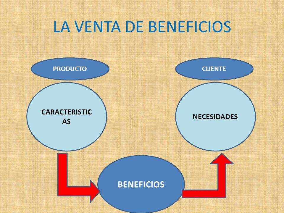 LA VENTA DE BENEFICIOS PRODUCTO BENEFICIOS CARACTERISTIC AS NECESIDADES CLIENTE