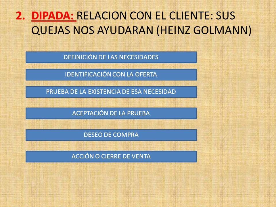 2.DIPADA: RELACION CON EL CLIENTE: SUS QUEJAS NOS AYUDARAN (HEINZ GOLMANN) DEFINICIÓN DE LAS NECESIDADES IDENTIFICACIÓN CON LA OFERTA PRUEBA DE LA EXI
