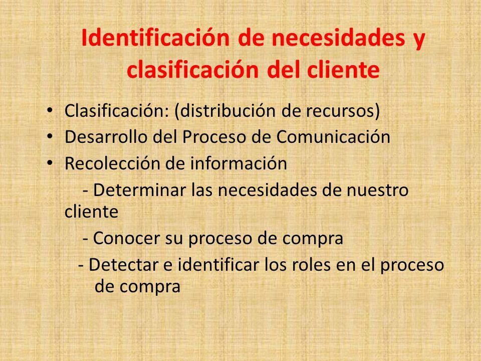 Identificación de necesidades y clasificación del cliente Clasificación: (distribución de recursos) Desarrollo del Proceso de Comunicación Recolección