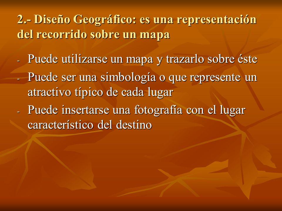 2.- Diseño Geográfico: es una representación del recorrido sobre un mapa - Puede utilizarse un mapa y trazarlo sobre éste - Puede ser una simbología o