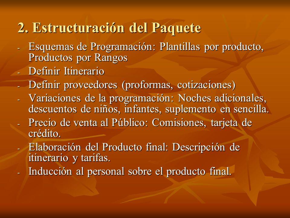 2. Estructuración del Paquete - Esquemas de Programación: Plantillas por producto, Productos por Rangos - Definir Itinerario - Definir proveedores (pr