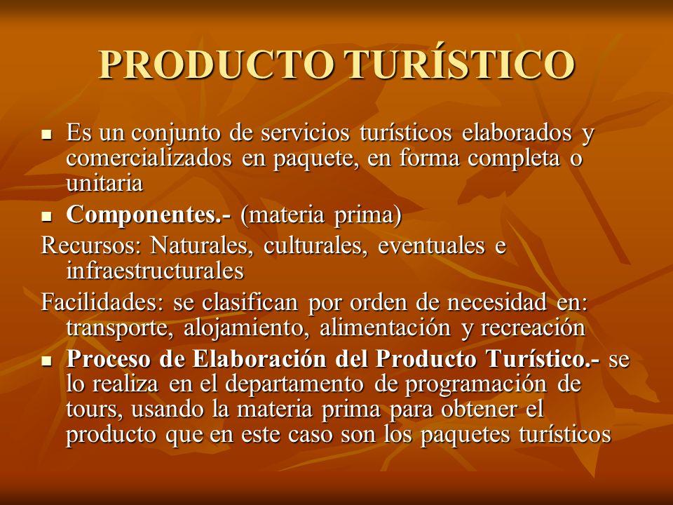 PRODUCTO TURÍSTICO Es un conjunto de servicios turísticos elaborados y comercializados en paquete, en forma completa o unitaria Es un conjunto de serv