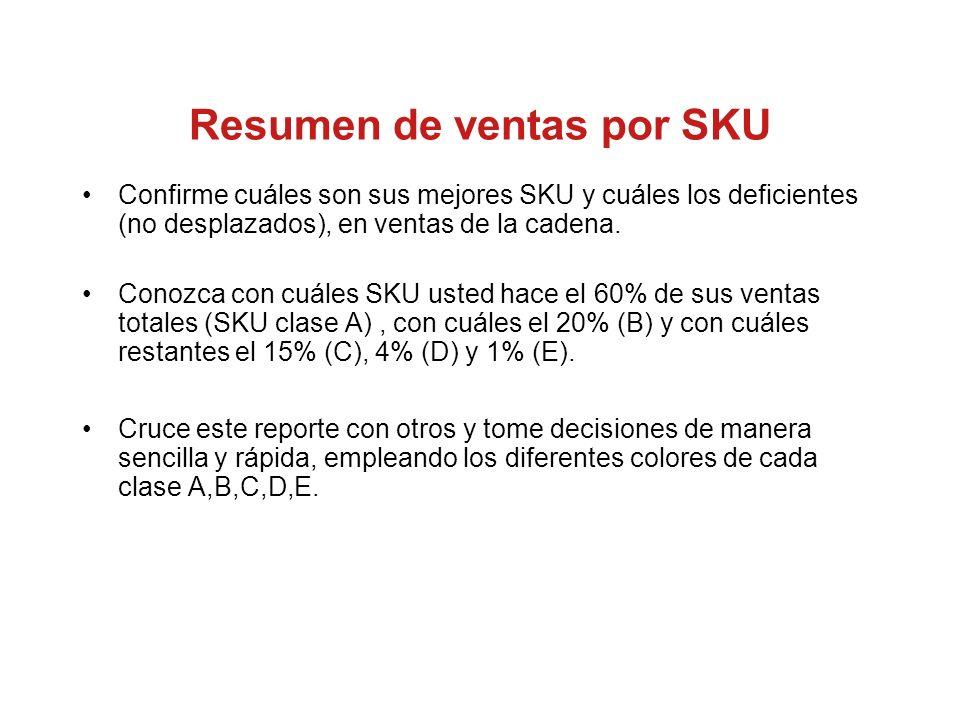 Resumen de ventas por SKU Confirme cuáles son sus mejores SKU y cuáles los deficientes (no desplazados), en ventas de la cadena. Conozca con cuáles SK
