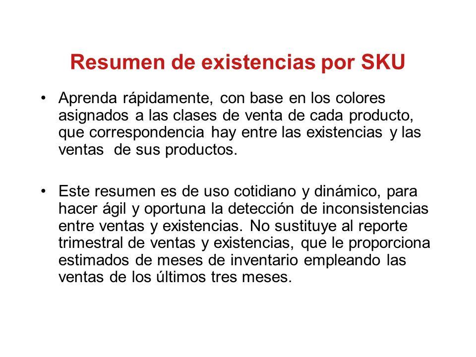 Resumen de existencias por SKU Aprenda rápidamente, con base en los colores asignados a las clases de venta de cada producto, que correspondencia hay