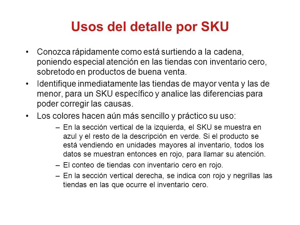 Usos del detalle por SKU Conozca rápidamente como está surtiendo a la cadena, poniendo especial atención en las tiendas con inventario cero, sobretodo