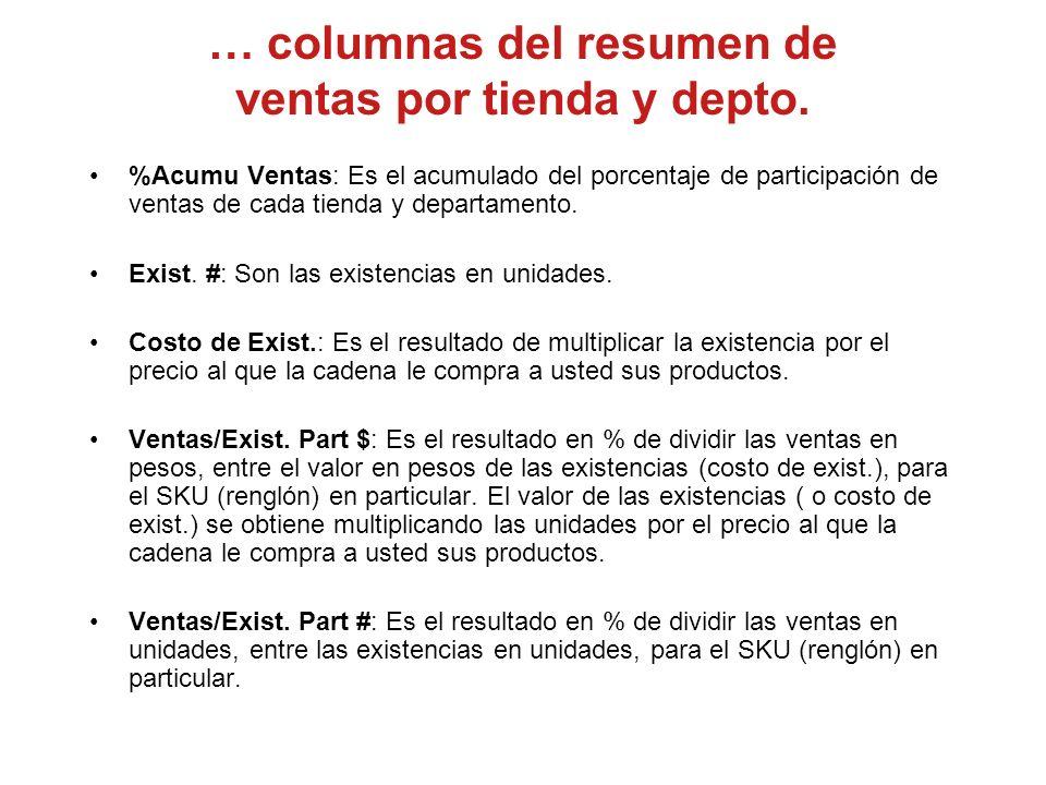 … columnas del resumen de ventas por tienda y depto. %Acumu Ventas: Es el acumulado del porcentaje de participación de ventas de cada tienda y departa