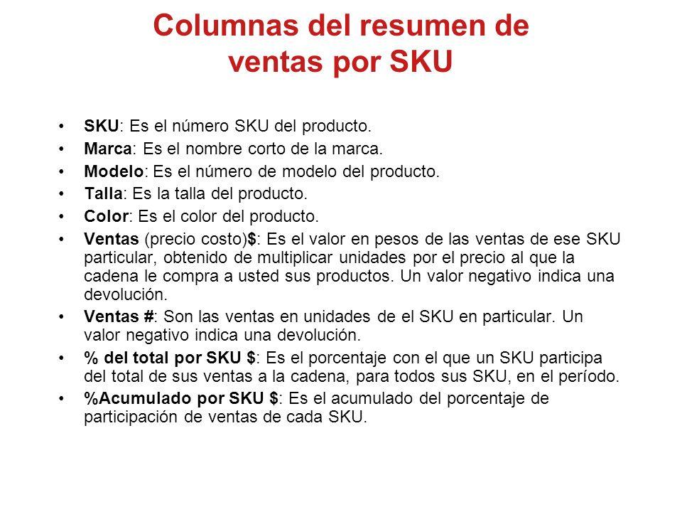 Columnas del resumen de ventas por SKU SKU: Es el número SKU del producto. Marca: Es el nombre corto de la marca. Modelo: Es el número de modelo del p