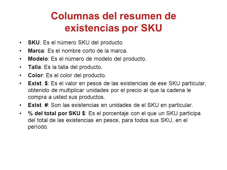 Columnas del resumen de existencias por SKU SKU: Es el número SKU del producto. Marca: Es el nombre corto de la marca. Modelo: Es el número de modelo