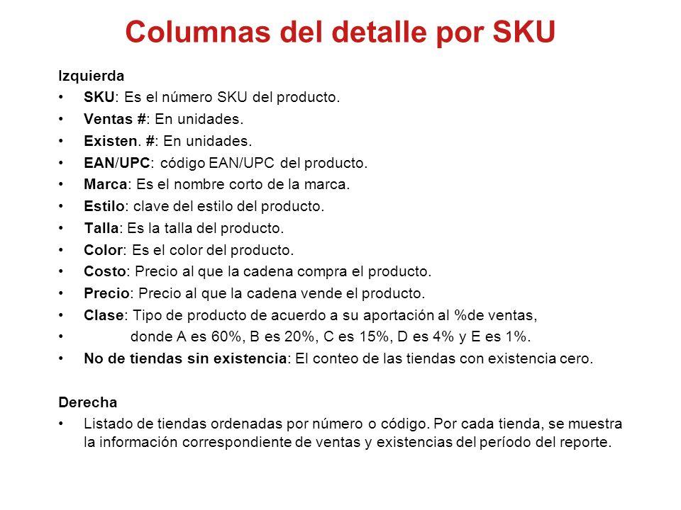 Columnas del detalle por SKU Izquierda SKU: Es el número SKU del producto. Ventas #: En unidades. Existen. #: En unidades. EAN/UPC: código EAN/UPC del