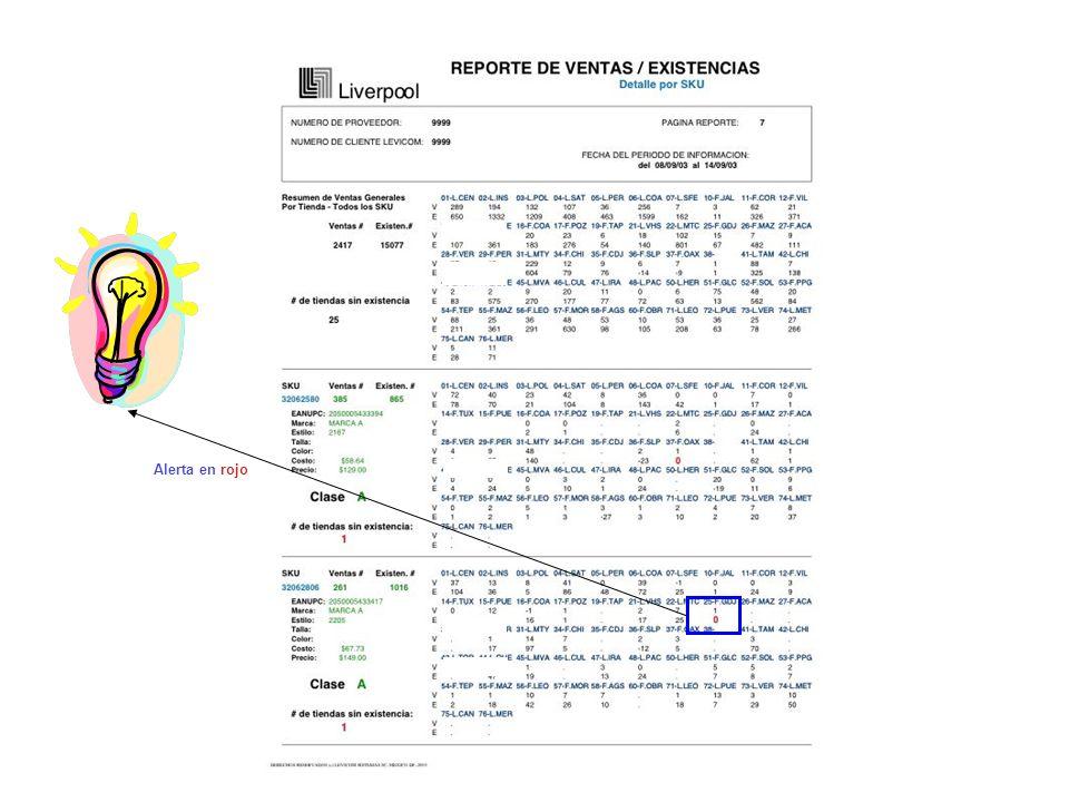 Detalle por SKU Este reporte acompaña y sustenta a todos los de resumen y le proporciona la información de ventas y existencias de todos sus SKU, de los que la cadena haya reportado información, para el período en particular.