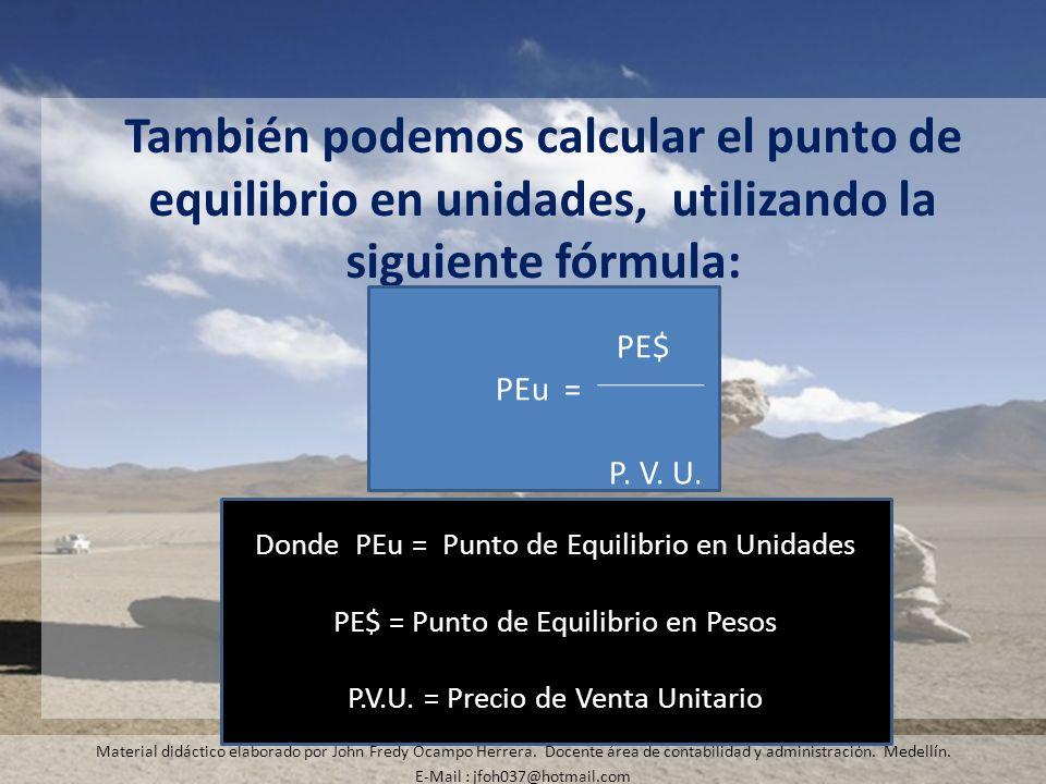 También podemos calcular el punto de equilibrio en unidades, utilizando la siguiente fórmula: Material didáctico elaborado por John Fredy Ocampo Herre