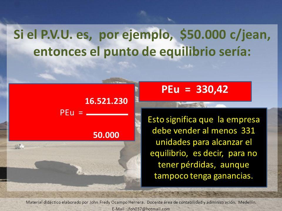 Si el P.V.U. es, por ejemplo, $50.000 c/jean, entonces el punto de equilibrio sería: Material didáctico elaborado por John Fredy Ocampo Herrera. Docen