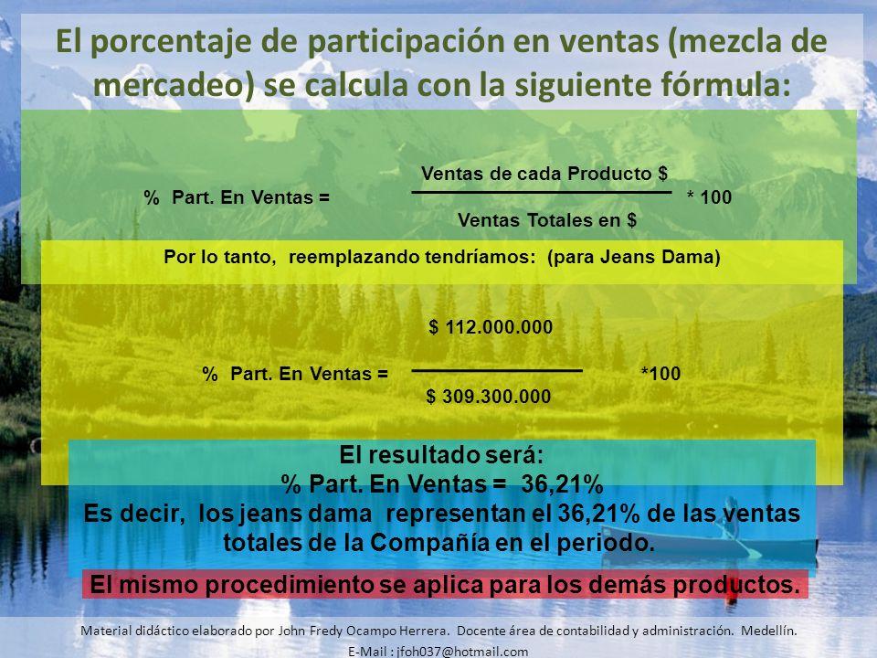 El porcentaje de participación en ventas (mezcla de mercadeo) se calcula con la siguiente fórmula: Material didáctico elaborado por John Fredy Ocampo