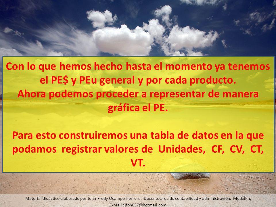 Material didáctico elaborado por John Fredy Ocampo Herrera. Docente área de contabilidad y administración. Medellín. E-Mail : jfoh037@hotmail.com Con