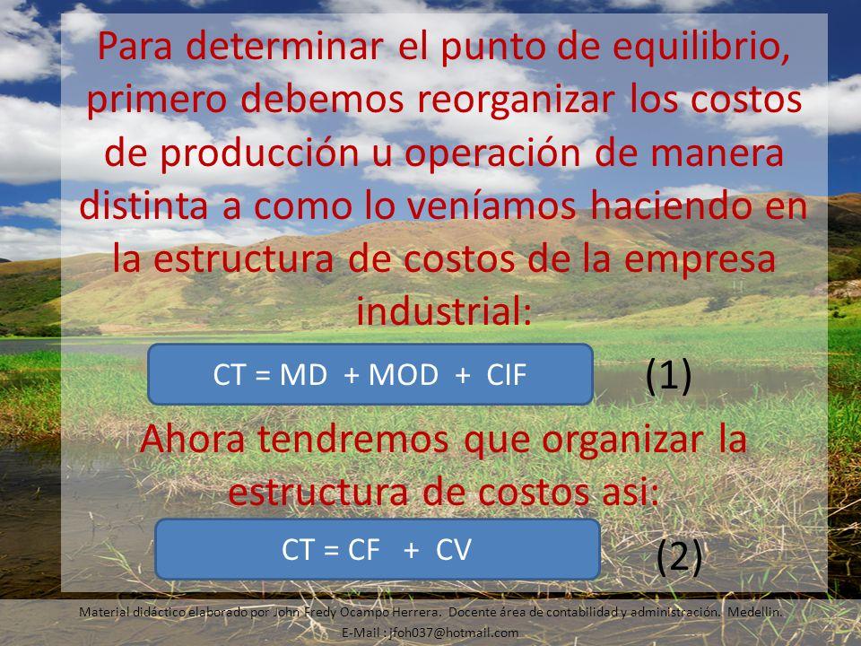 Para determinar el punto de equilibrio, primero debemos reorganizar los costos de producción u operación de manera distinta a como lo veníamos haciend