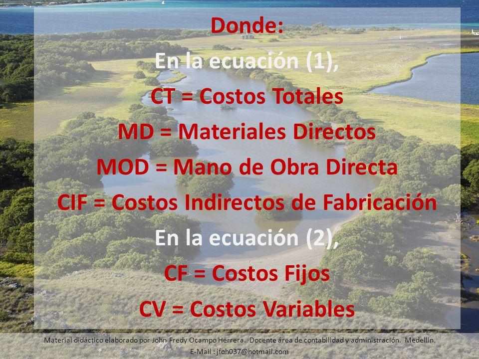 Donde: En la ecuación (1), CT = Costos Totales MD = Materiales Directos MOD = Mano de Obra Directa CIF = Costos Indirectos de Fabricación En la ecuaci