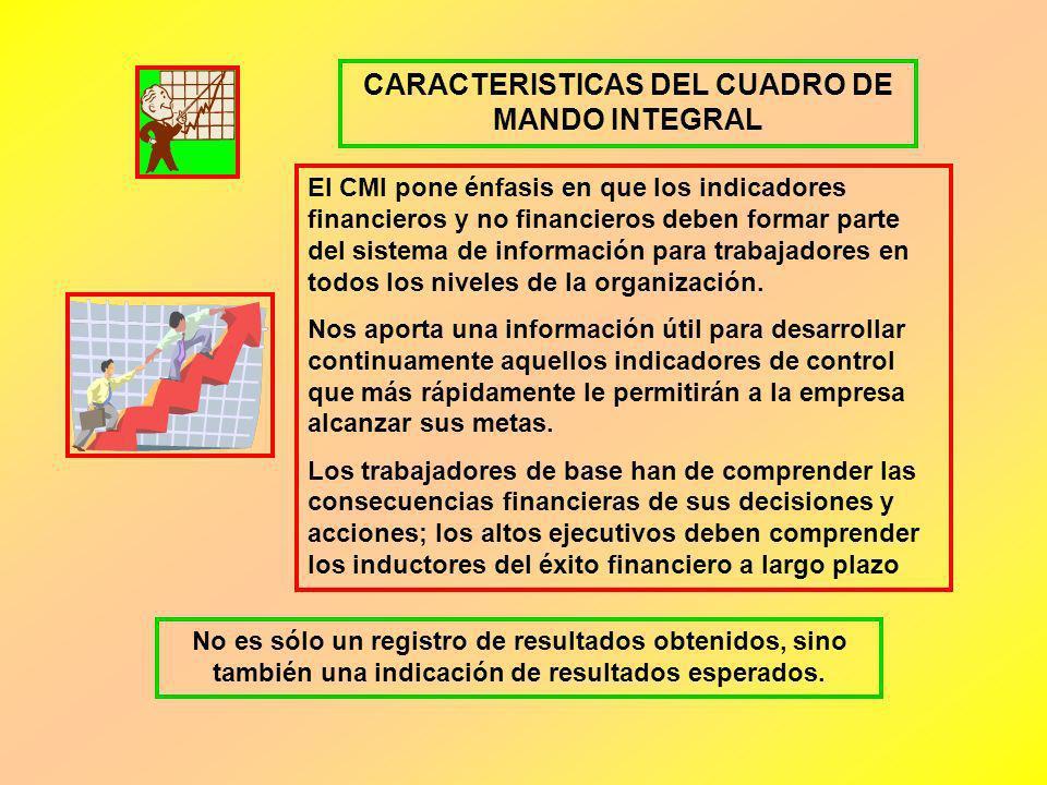 CARACTERISTICAS DEL CUADRO DE MANDO INTEGRAL El CMI pone énfasis en que los indicadores financieros y no financieros deben formar parte del sistema de