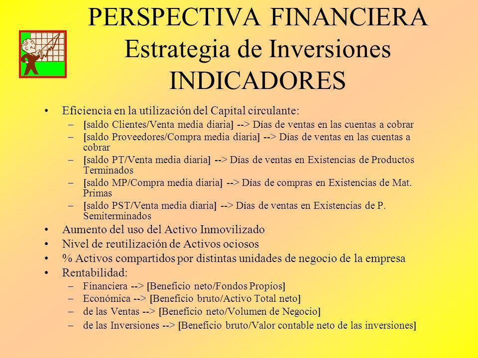 PERSPECTIVA FINANCIERA Estrategia de Inversiones INDICADORES Eficiencia en la utilización del Capital circulante: –[saldo Clientes/Venta media diaria]
