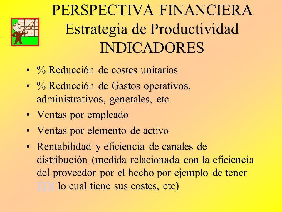 PERSPECTIVA FINANCIERA Estrategia de Productividad INDICADORES % Reducción de costes unitarios % Reducción de Gastos operativos, administrativos, gene