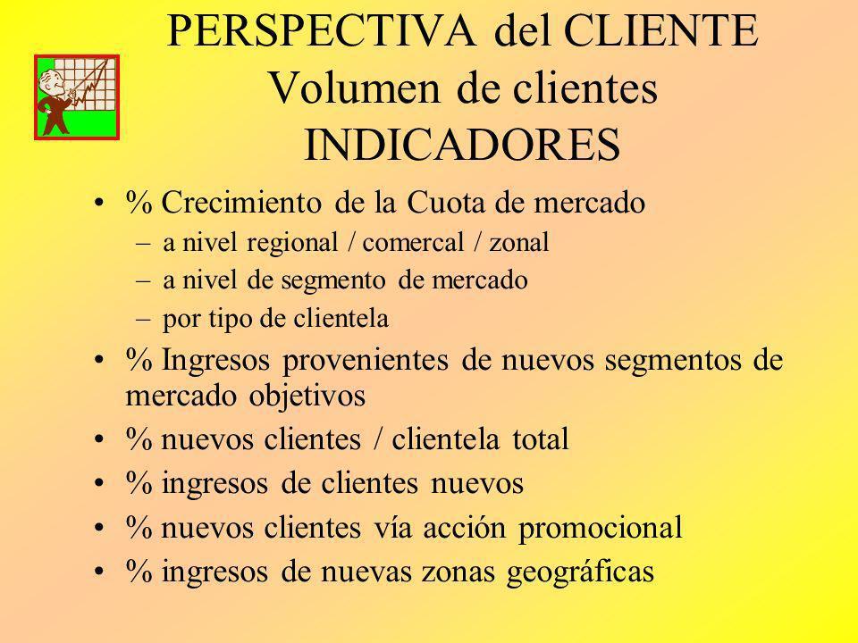 PERSPECTIVA del CLIENTE Volumen de clientes INDICADORES % Crecimiento de la Cuota de mercado –a nivel regional / comercal / zonal –a nivel de segmento