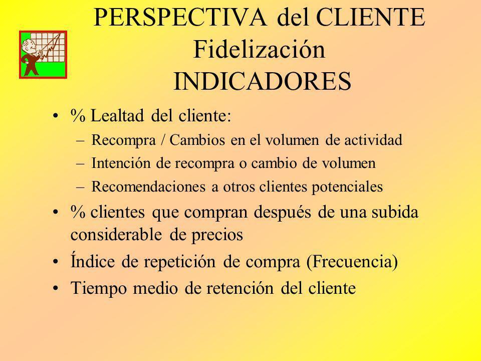 PERSPECTIVA del CLIENTE Fidelización INDICADORES % Lealtad del cliente: –Recompra / Cambios en el volumen de actividad –Intención de recompra o cambio