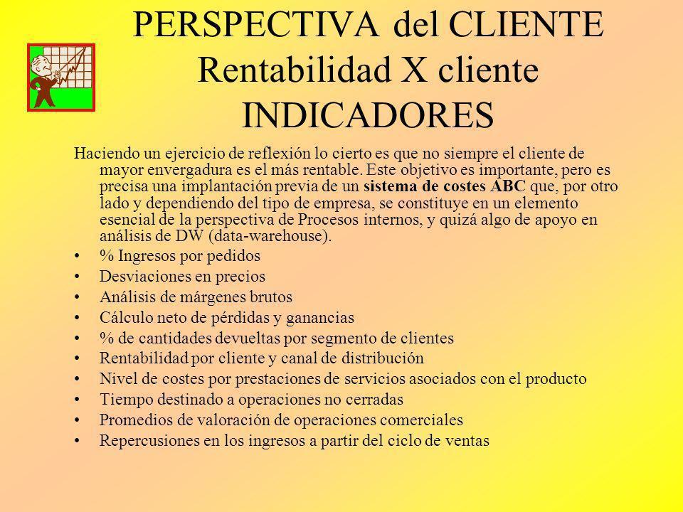 PERSPECTIVA del CLIENTE Rentabilidad X cliente INDICADORES Haciendo un ejercicio de reflexión lo cierto es que no siempre el cliente de mayor envergad