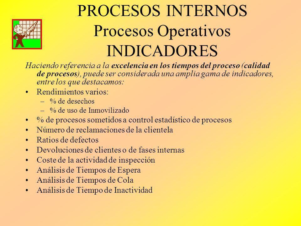 PROCESOS INTERNOS Procesos Operativos INDICADORES Haciendo referencia a la excelencia en los tiempos del proceso (calidad de procesos), puede ser cons