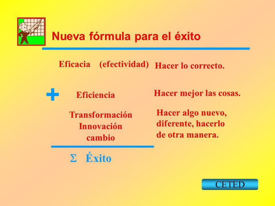 + Nueva fórmula para el éxito Hacer lo correcto. Hacer mejor las cosas. Éxito Hacer algo nuevo, diferente, hacerlo de otra manera. CETED Eficacia (efe