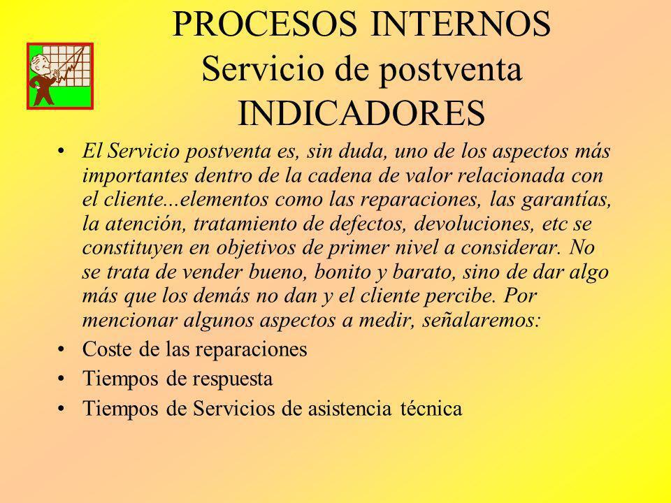 PROCESOS INTERNOS Servicio de postventa INDICADORES El Servicio postventa es, sin duda, uno de los aspectos más importantes dentro de la cadena de val