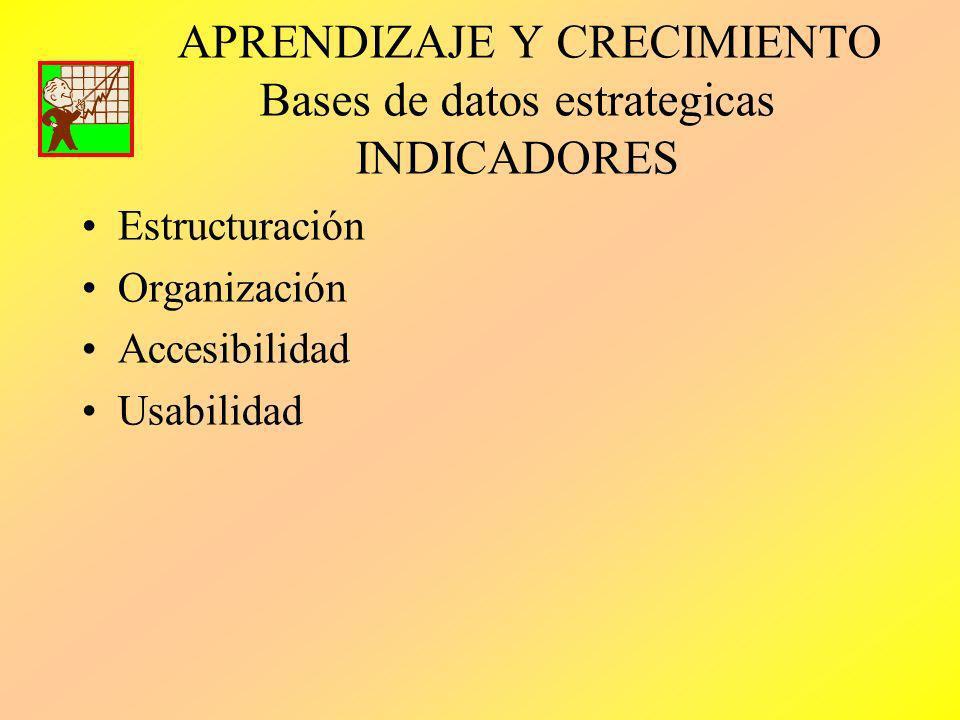 APRENDIZAJE Y CRECIMIENTO Bases de datos estrategicas INDICADORES Estructuración Organización Accesibilidad Usabilidad