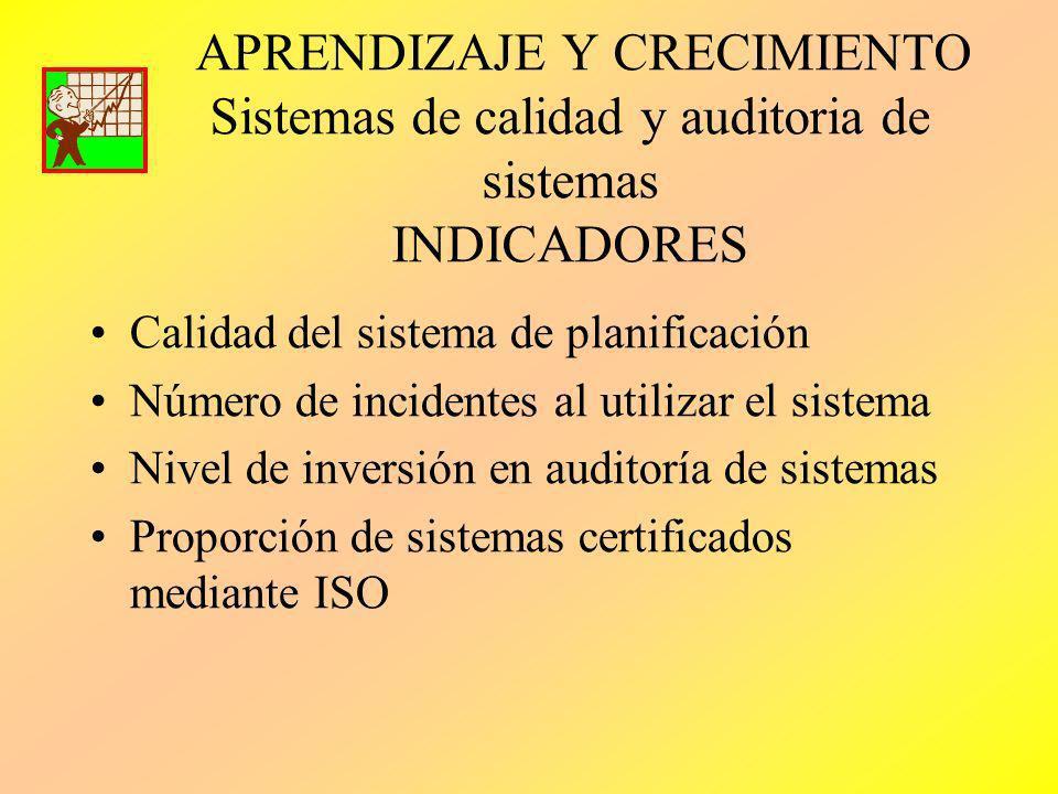 APRENDIZAJE Y CRECIMIENTO Sistemas de calidad y auditoria de sistemas INDICADORES Calidad del sistema de planificación Número de incidentes al utiliza