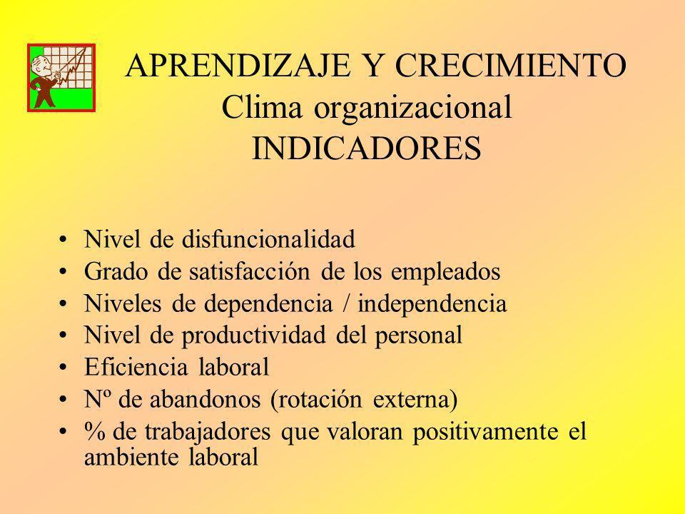APRENDIZAJE Y CRECIMIENTO Clima organizacional INDICADORES Nivel de disfuncionalidad Grado de satisfacción de los empleados Niveles de dependencia / i