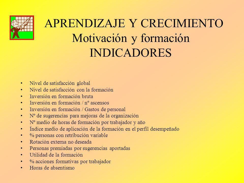 APRENDIZAJE Y CRECIMIENTO Motivación y formación INDICADORES Nivel de satisfacción global Nivel de satisfacción con la formación Inversión en formació