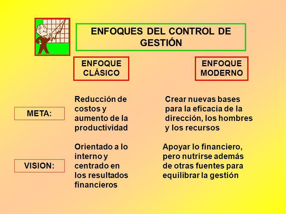 ENFOQUES DEL CONTROL DE GESTIÓN ENFOQUE CLÁSICO ENFOQUE MODERNO Reducción de costos y aumento de la productividad Orientado a lo interno y centrado en