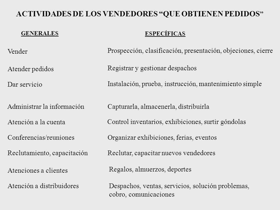ACTIVIDADES DE LOS VENDEDORES QUE OBTIENEN PEDIDOS GENERALES ESPECÍFICAS Vender Prospección, clasificación, presentación, objeciones, cierre Atender p