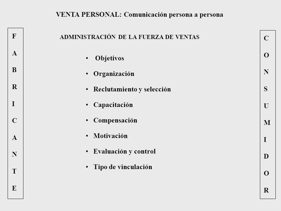 FABRICANTEFABRICANTE CONSUMIDORCONSUMIDOR VENTA PERSONAL: Comunicación persona a persona ADMINISTRACIÓN DE LA FUERZA DE VENTAS Objetivos Organización