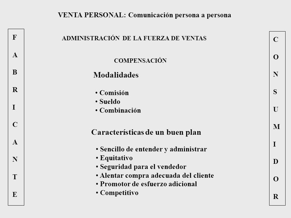 FABRICANTEFABRICANTE CONSUMIDORCONSUMIDOR VENTA PERSONAL: Comunicación persona a persona ADMINISTRACIÓN DE LA FUERZA DE VENTAS COMPENSACIÓN Caracterís