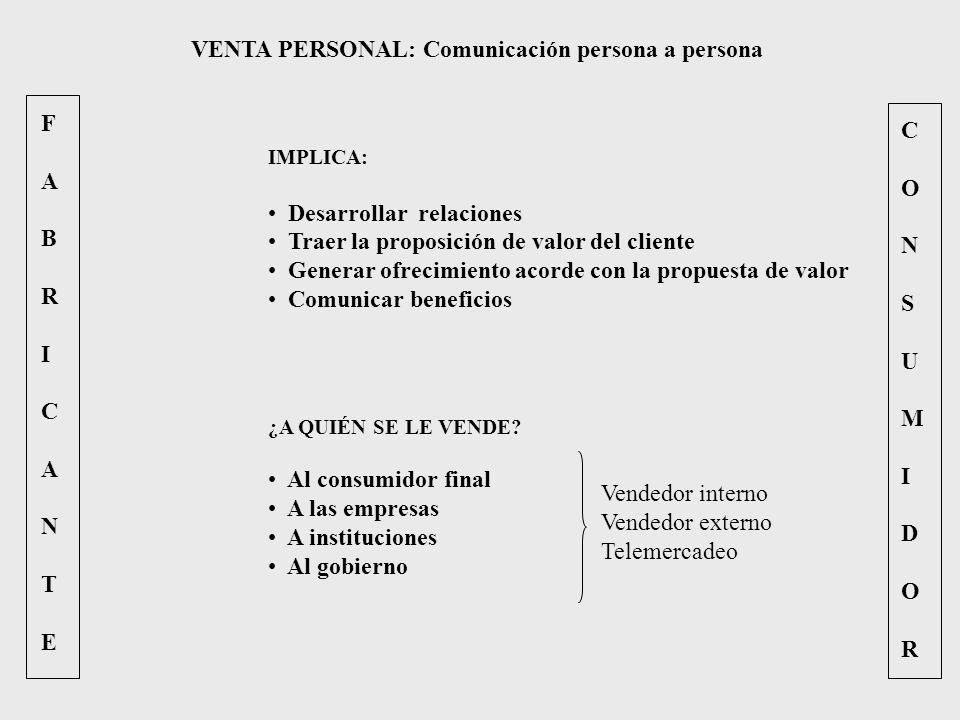 FABRICANTEFABRICANTE CONSUMIDORCONSUMIDOR VENTA PERSONAL: Comunicación persona a persona IMPLICA: Desarrollar relaciones Traer la proposición de valor