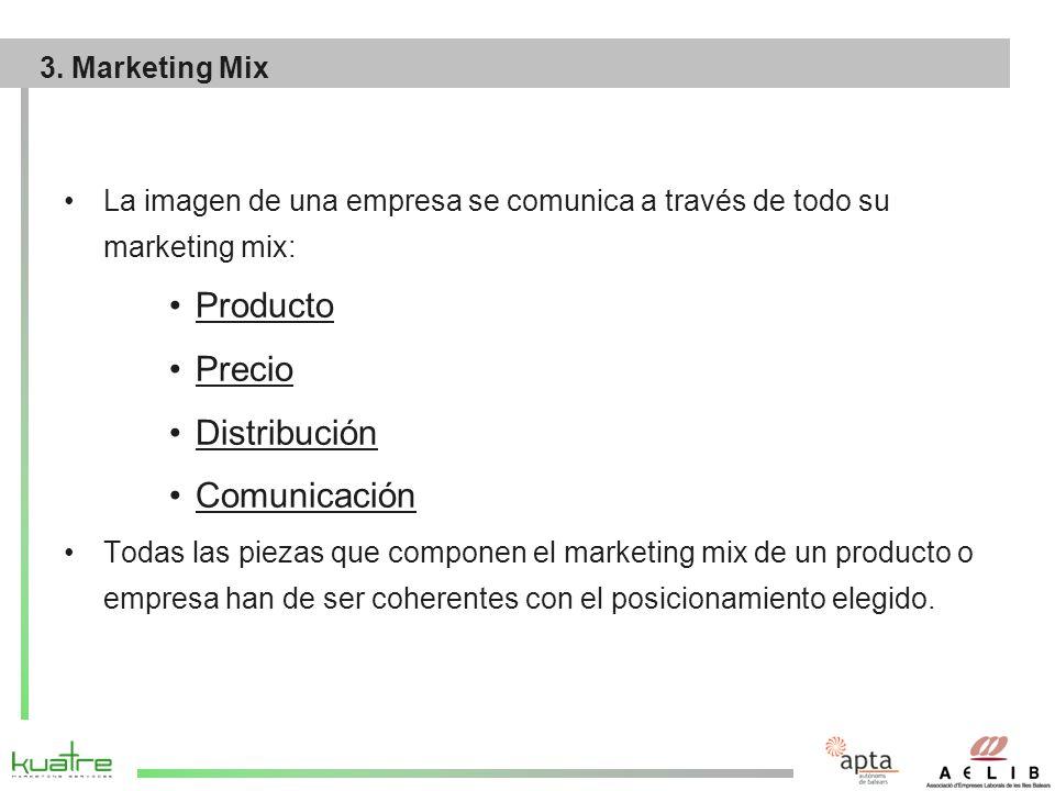 La imagen de una empresa se comunica a través de todo su marketing mix: Producto Precio Distribución Comunicación Todas las piezas que componen el marketing mix de un producto o empresa han de ser coherentes con el posicionamiento elegido.