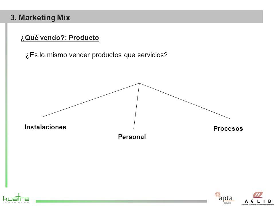 ¿Qué vendo?: Producto ¿Es lo mismo vender productos que servicios.