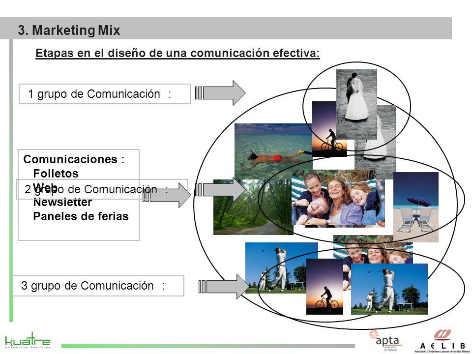 Etapas en el diseño de una comunicación efectiva: Comunicaciones : Folletos Web Newsletter Paneles de ferias 1 grupo de Comunicación : 2 grupo de Comunicación : 3 grupo de Comunicación : 3.