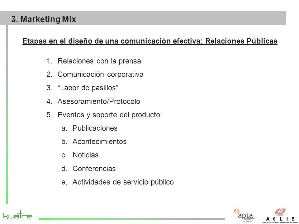 Etapas en el diseño de una comunicación efectiva: Relaciones Públicas 1.Relaciones con la prensa.