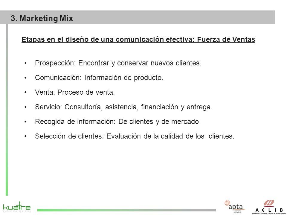 Etapas en el diseño de una comunicación efectiva: Fuerza de Ventas Prospección: Encontrar y conservar nuevos clientes.
